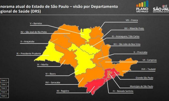 Região de Avaré está na 3ª fase do plano de flexibilização da quarentena