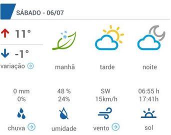 Temperatura pode ficar abaixo de zero no próximo fim de semana em Avaré