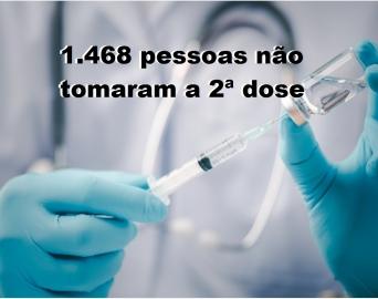 1.468 pessoas ainda não tomaram a 2ª dose da vacina contra Covid em Avaré